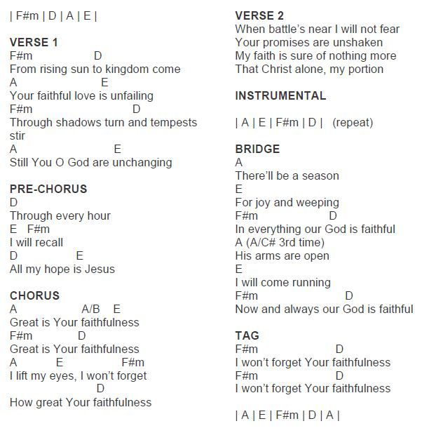 Hillsong - Faithfulness Lyrics & Chords