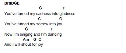 Planetshakers - Joy Lyrics & Chords2